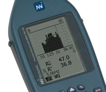 Nor140